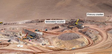 Panoramic view of the secondary and primary crushers